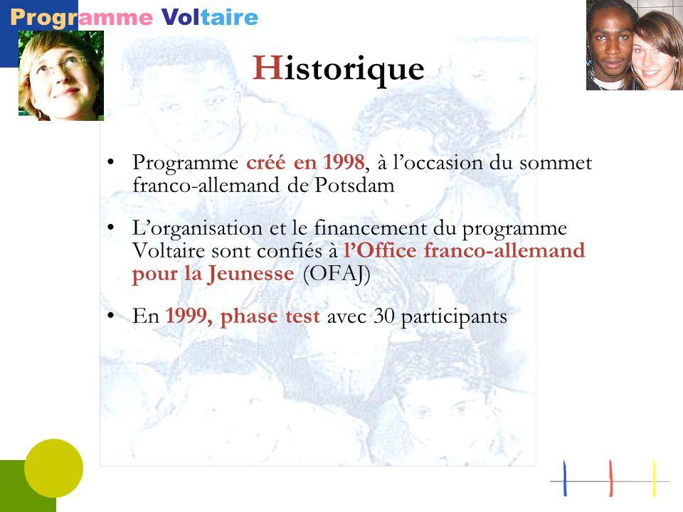 HistoriqueProgramme créé en 1998, à l'occasion du sommet franco-allemand de Potsdam.
