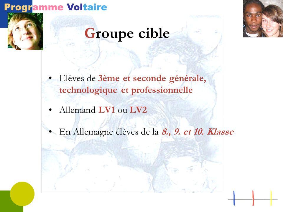 Groupe cible Elèves de 3ème et seconde générale, technologique et professionnelle. Allemand LV1 ou LV2.