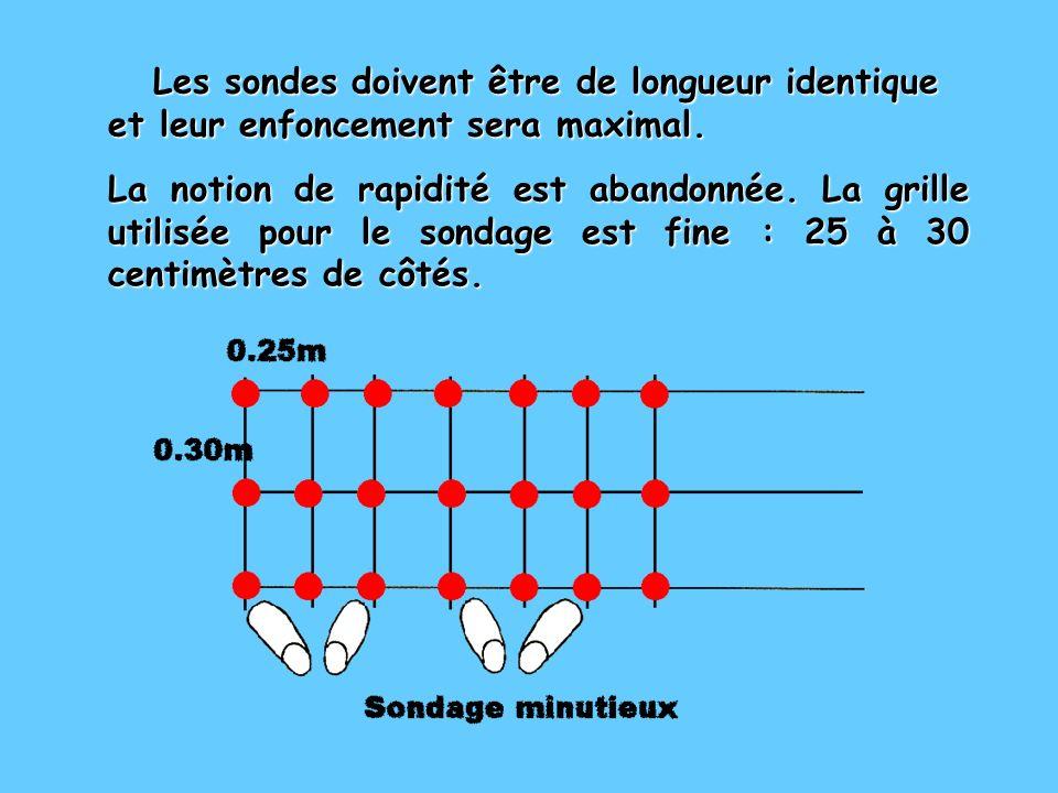 Les sondes doivent être de longueur identique et leur enfoncement sera maximal.