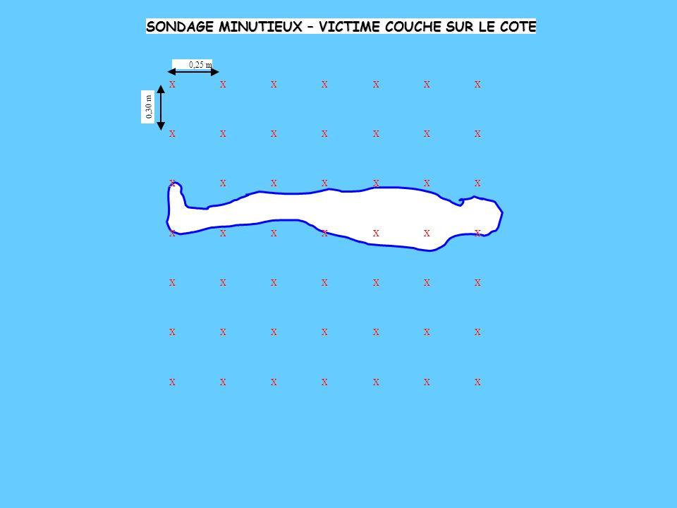SONDAGE MINUTIEUX – VICTIME COUCHE SUR LE COTE