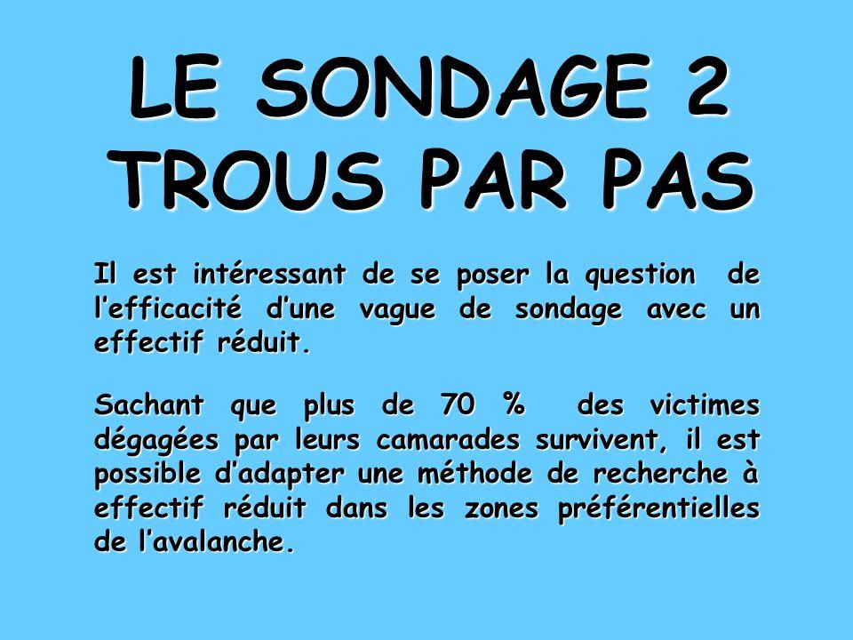 LE SONDAGE 2 TROUS PAR PAS