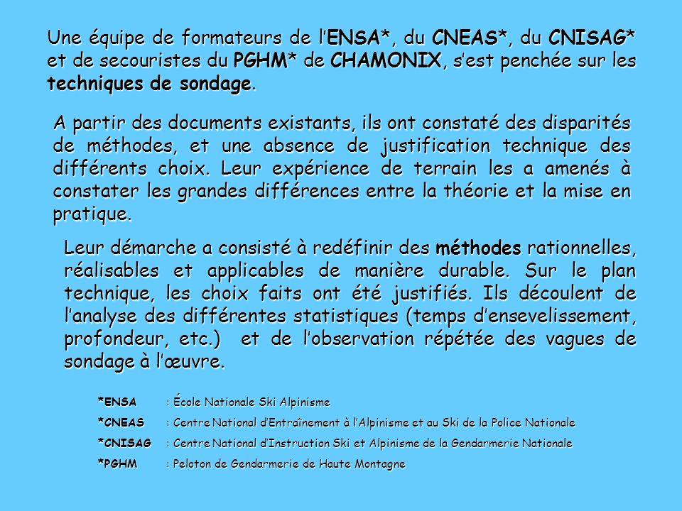 Une équipe de formateurs de l'ENSA. , du CNEAS. , du CNISAG
