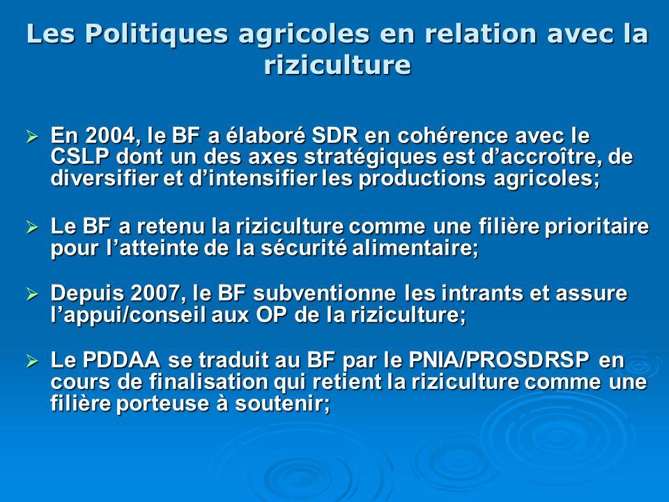 Les Politiques agricoles en relation avec la riziculture