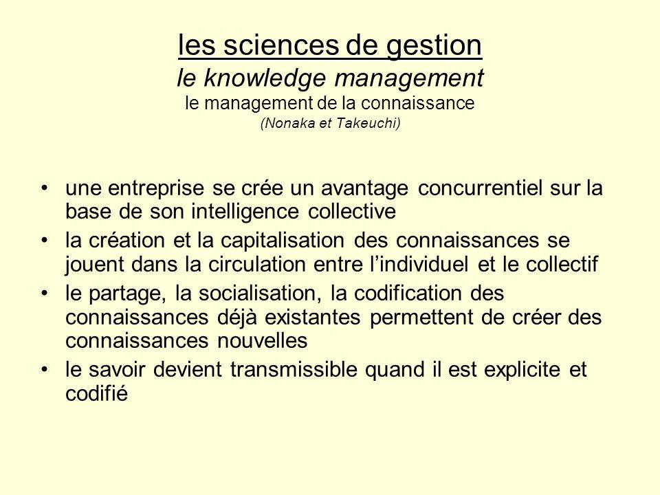 les sciences de gestion le knowledge management le management de la connaissance (Nonaka et Takeuchi)