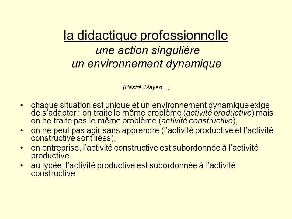 la didactique professionnelle une action singulière un environnement dynamique (Pastré, Mayen…)