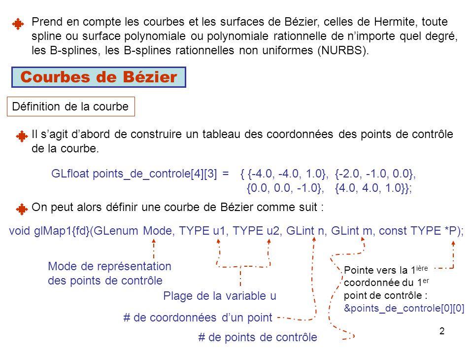 Prend en compte les courbes et les surfaces de Bézier, celles de Hermite, toute
