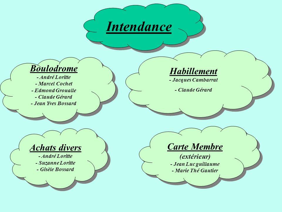 Intendance Habillement Boulodrome Carte Membre Achats divers