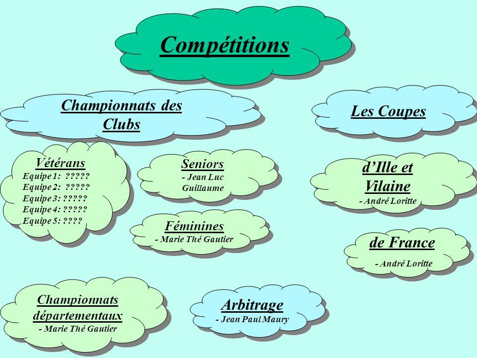Compétitions Championnats des Clubs Les Coupes d'Ille et Vilaine