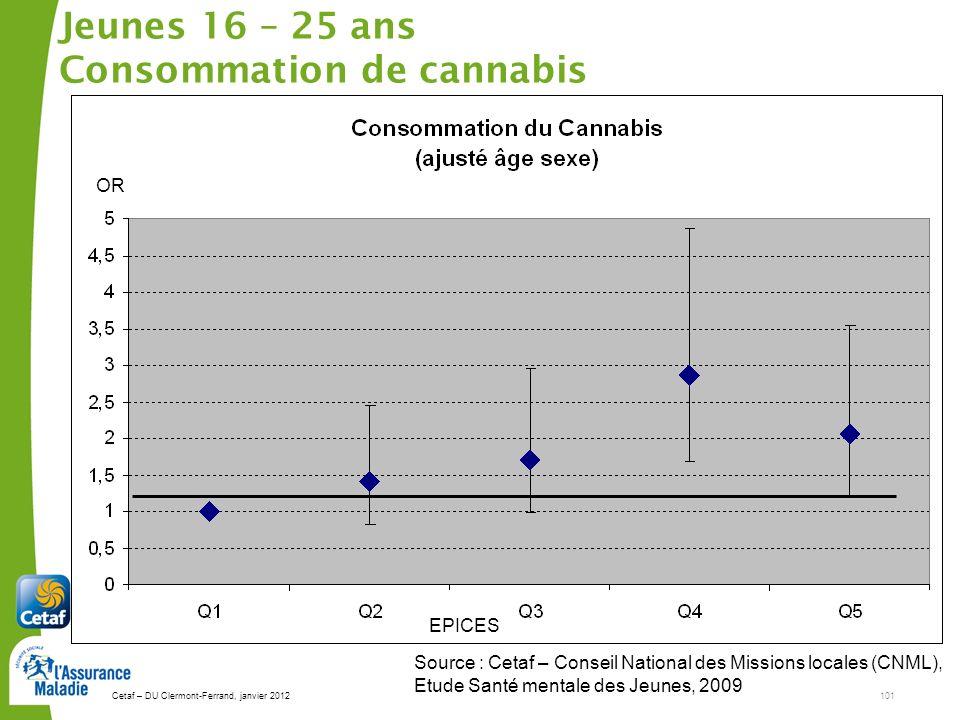 Jeunes 16 – 25 ans Consommation de cannabis