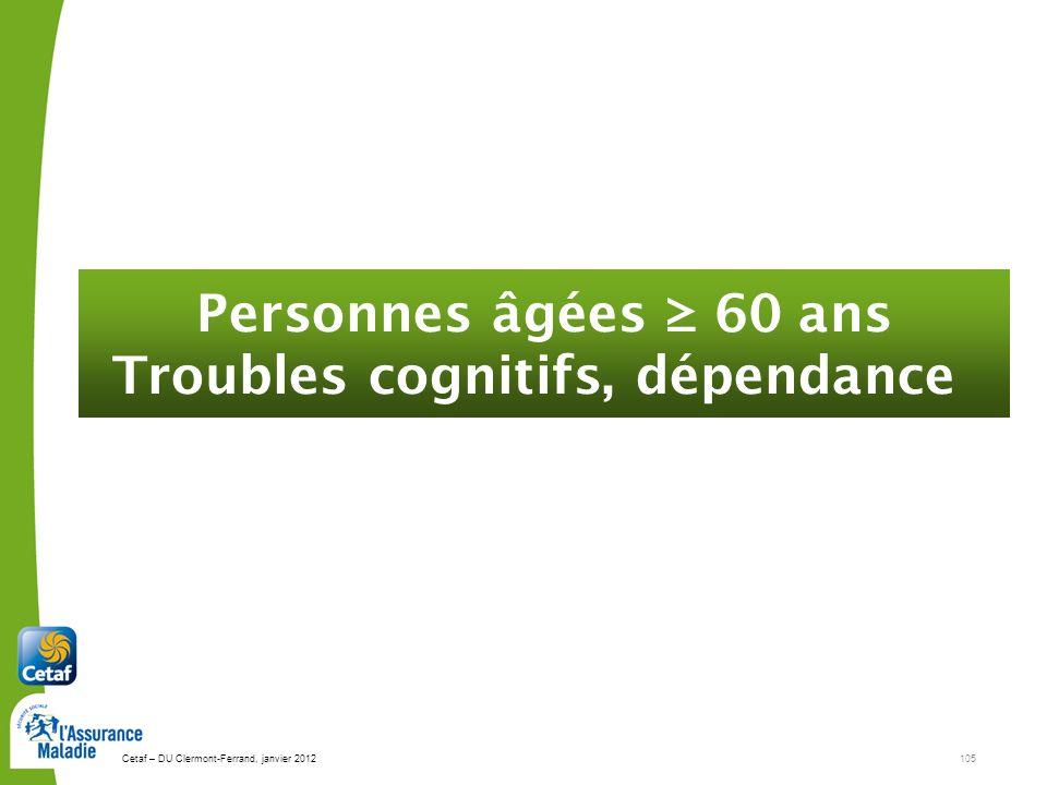 Troubles cognitifs, dépendance