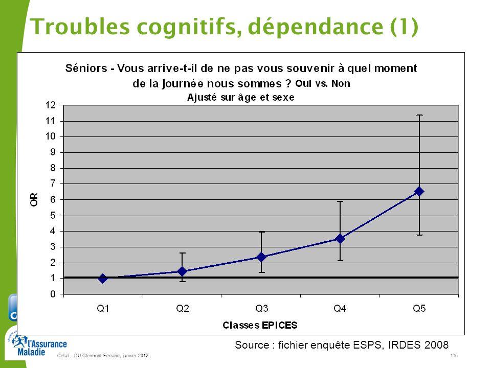 Troubles cognitifs, dépendance (1)