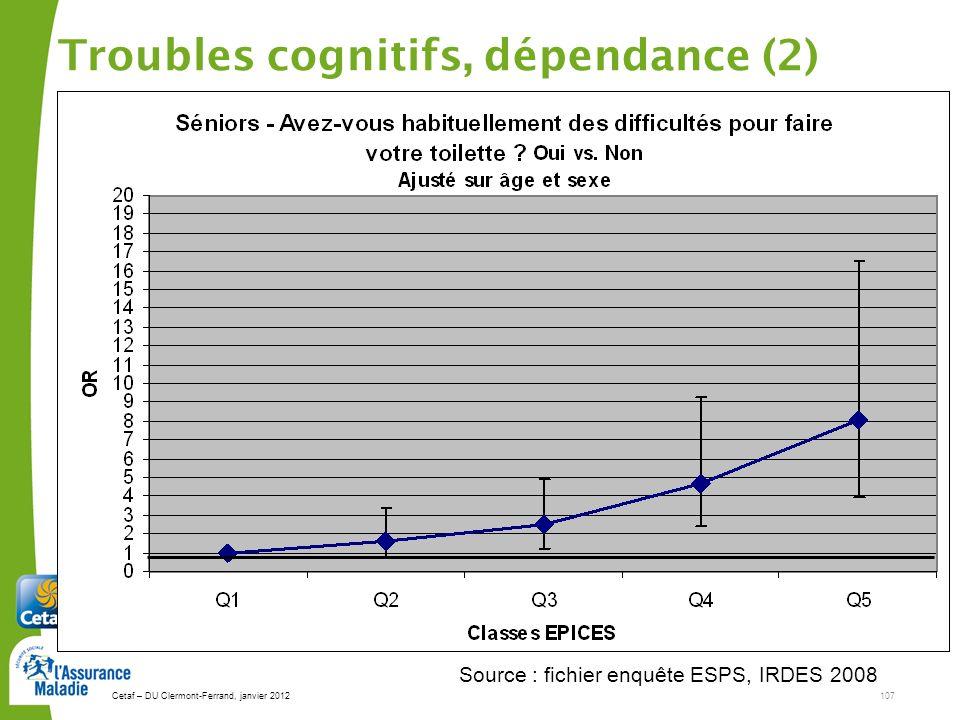 Troubles cognitifs, dépendance (2)