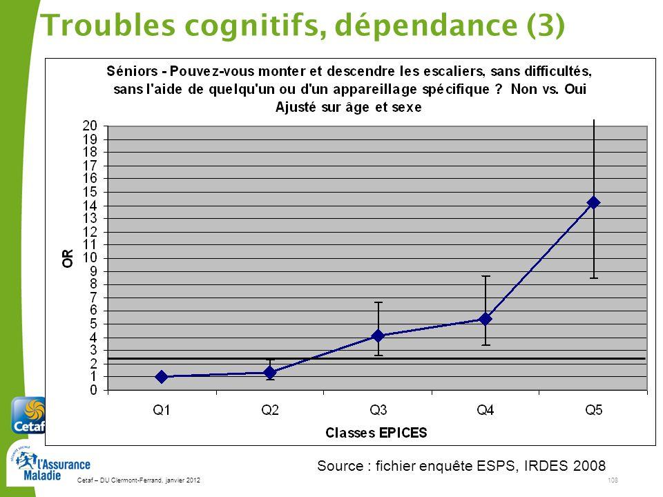 Troubles cognitifs, dépendance (3)