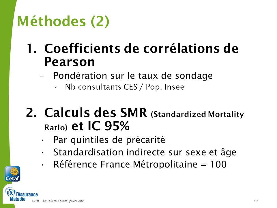 Méthodes (2) Coefficients de corrélations de Pearson
