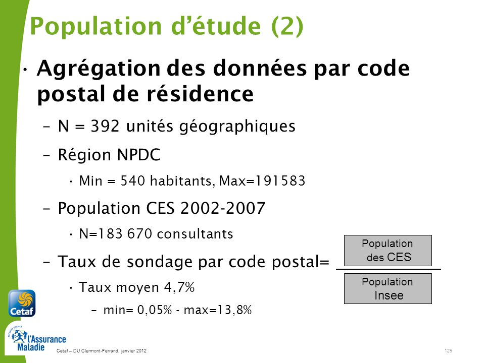 Population d'étude (2) Agrégation des données par code postal de résidence. N = 392 unités géographiques.