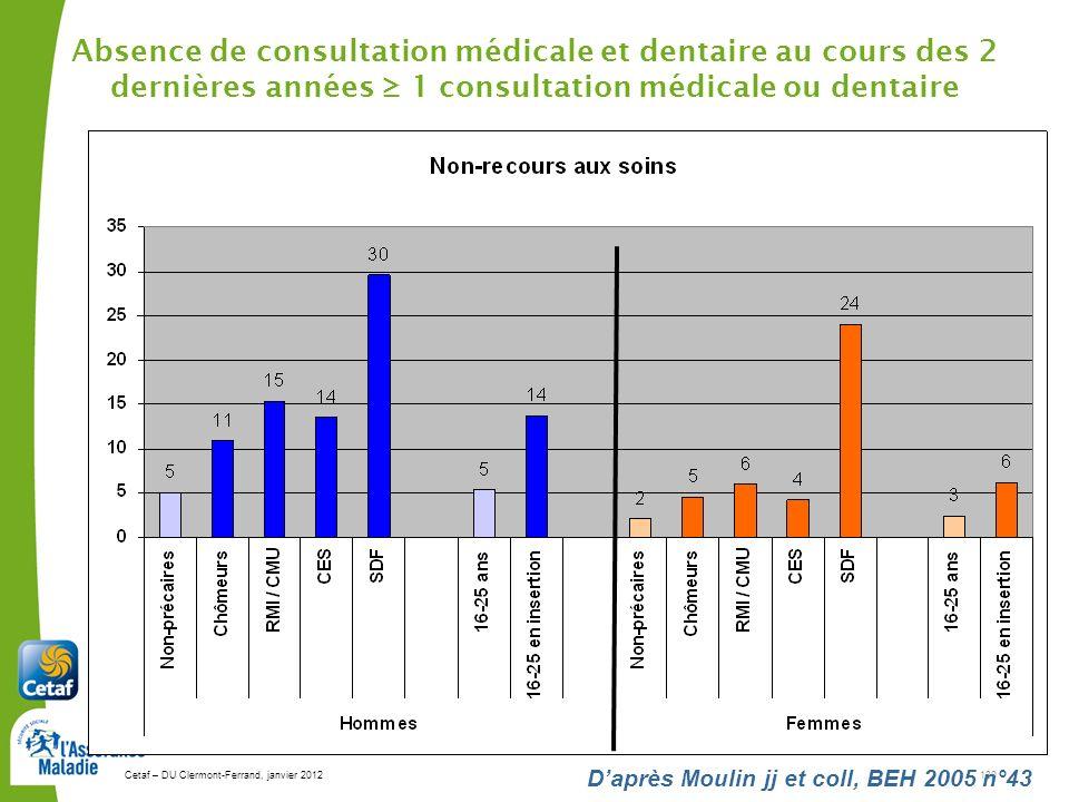 Absence de consultation médicale et dentaire au cours des 2 dernières années ≥ 1 consultation médicale ou dentaire