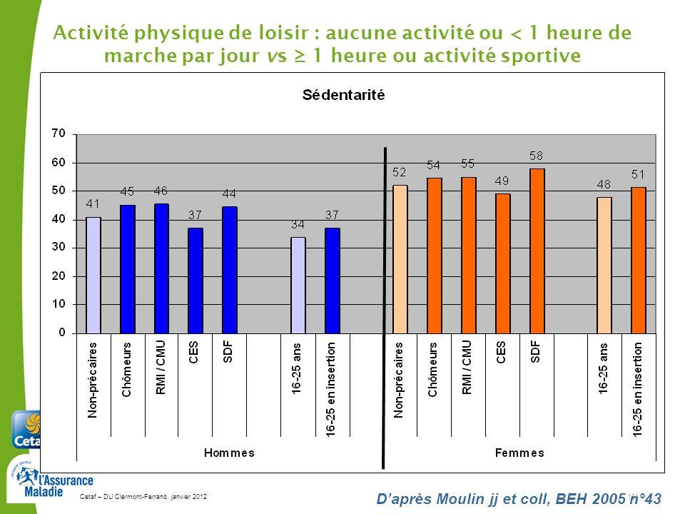 Activité physique de loisir : aucune activité ou < 1 heure de marche par jour vs ≥ 1 heure ou activité sportive