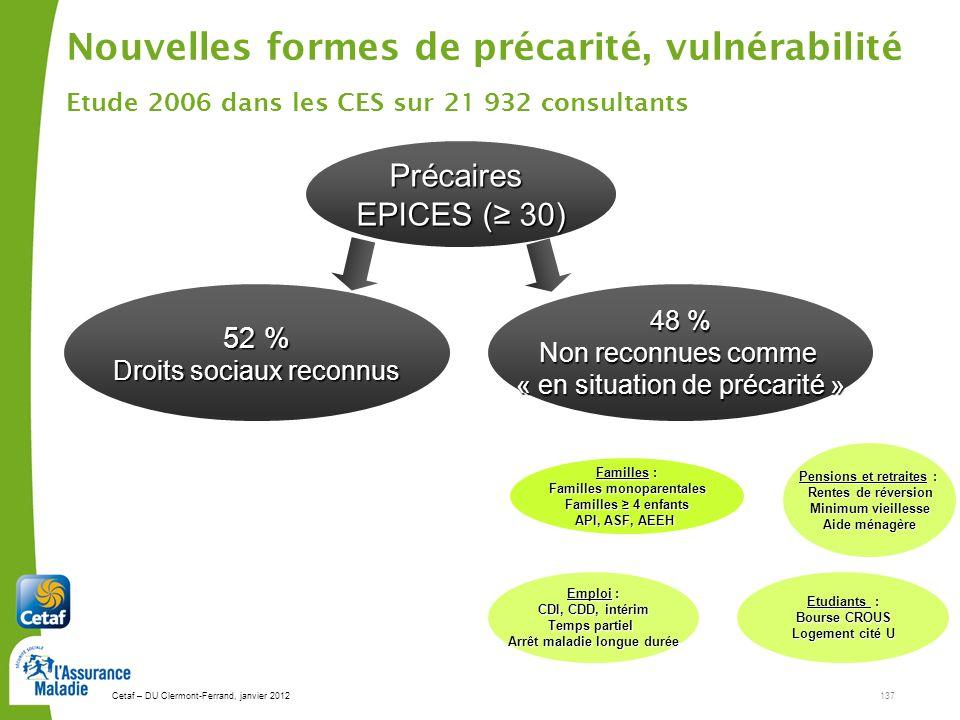 Nouvelles formes de précarité, vulnérabilité Etude 2006 dans les CES sur 21 932 consultants