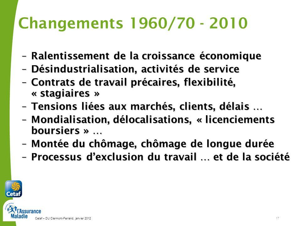 Changements 1960/70 - 2010 Ralentissement de la croissance économique