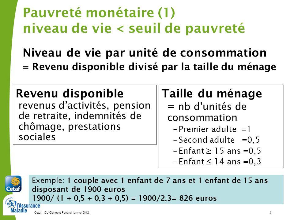Pauvreté monétaire (1) niveau de vie < seuil de pauvreté