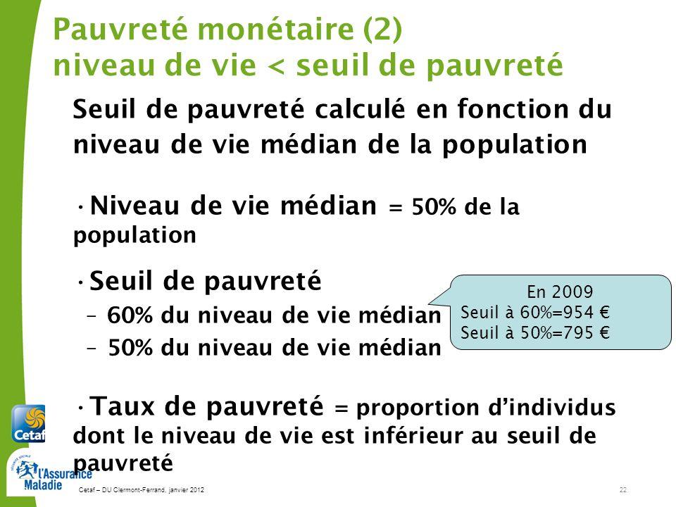 Pauvreté monétaire (2) niveau de vie < seuil de pauvreté