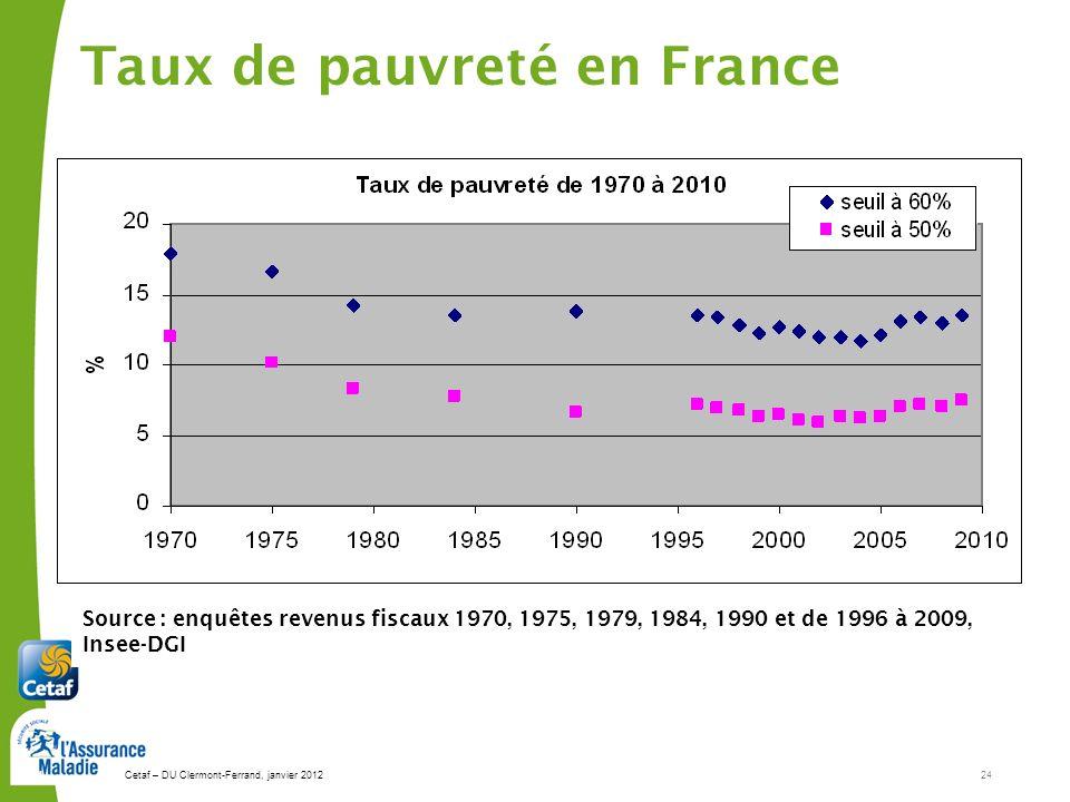Sant pr carit pauvret indicateurs de d faveur sociale for Chambre sociale 13 janvier 2009
