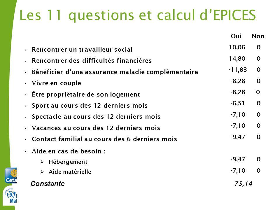 Les 11 questions et calcul d'EPICES