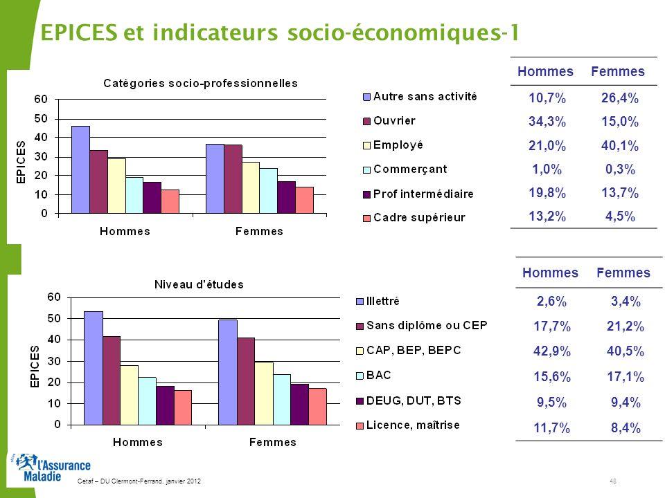 EPICES et indicateurs socio-économiques-1