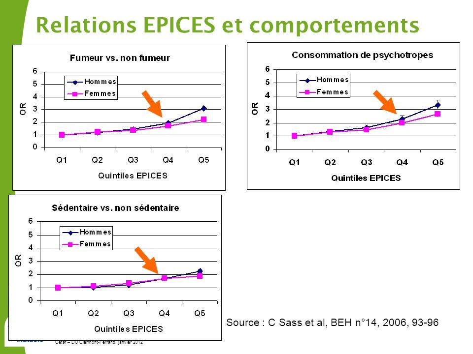 Relations EPICES et comportements