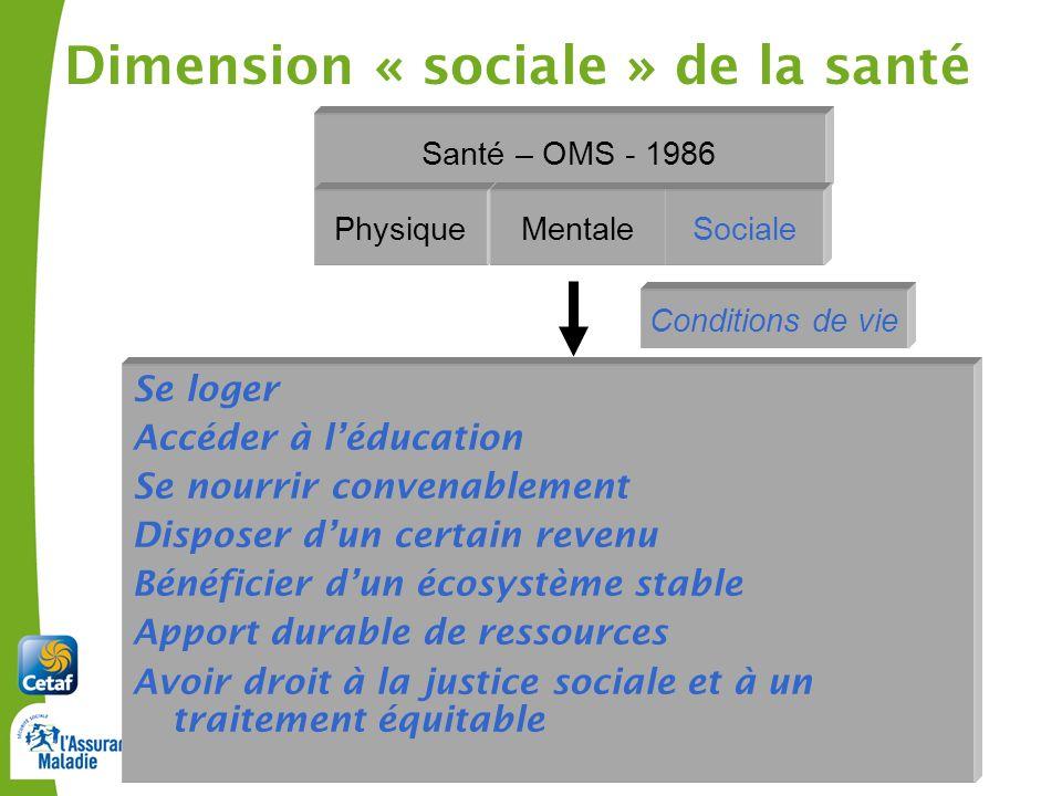 Dimension « sociale » de la santé