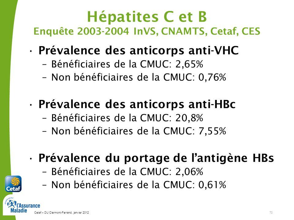 Hépatites C et B Enquête 2003-2004 InVS, CNAMTS, Cetaf, CES