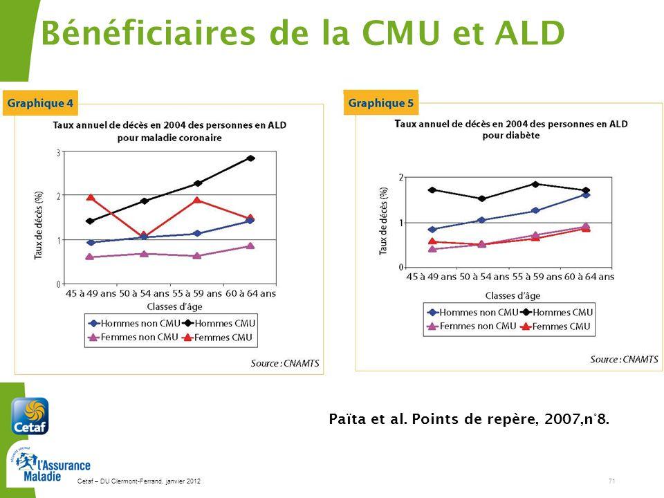 Bénéficiaires de la CMU et ALD