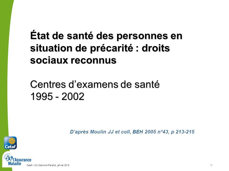 Centres d'examens de santé 1995 - 2002