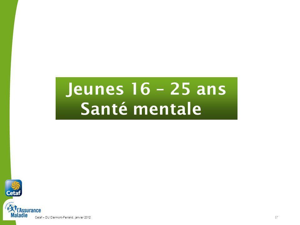 Jeunes 16 – 25 ans Santé mentale