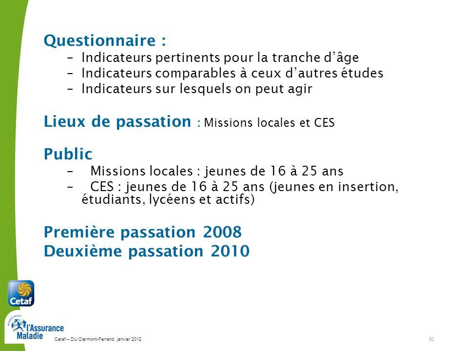 Lieux de passation : Missions locales et CES Public
