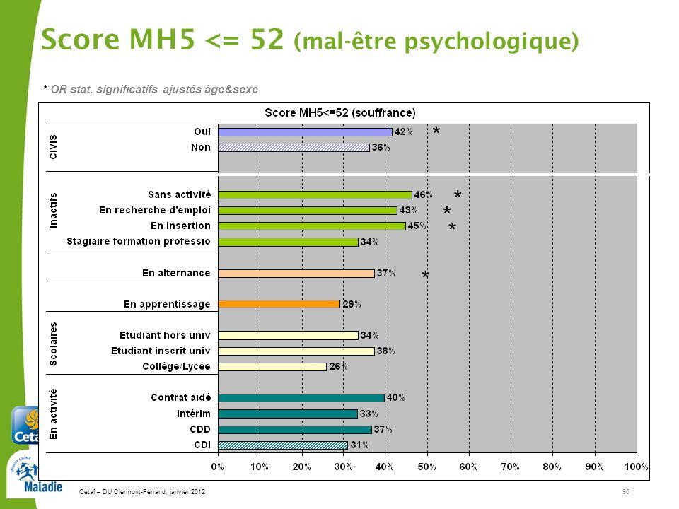 Score MH5 <= 52 (mal-être psychologique)