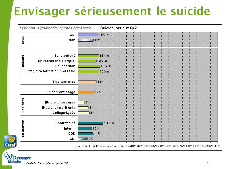 Envisager sérieusement le suicide