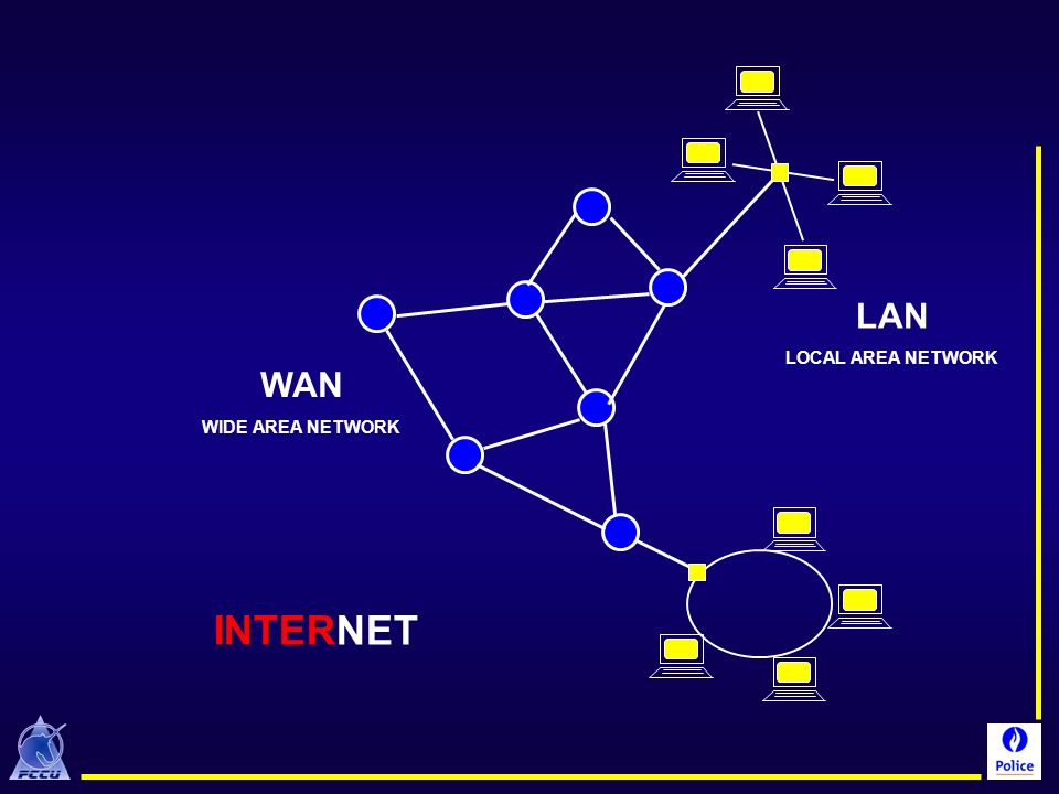 INTERNET LAN WAN LOCAL AREA NETWORK WIDE AREA NETWORK