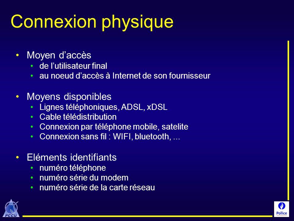 Connexion physique Moyen d'accès Moyens disponibles