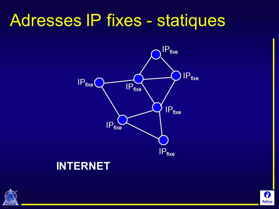 Adresses IP fixes - statiques