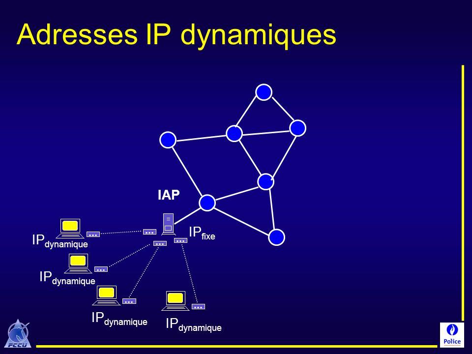 Adresses IP dynamiques
