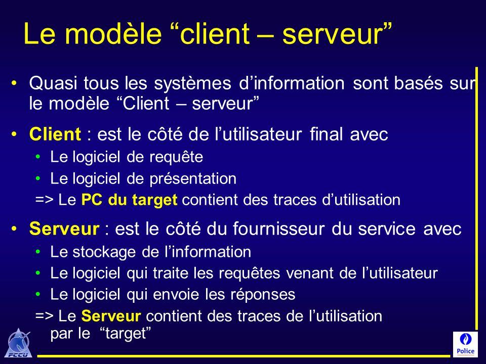 Le modèle client – serveur