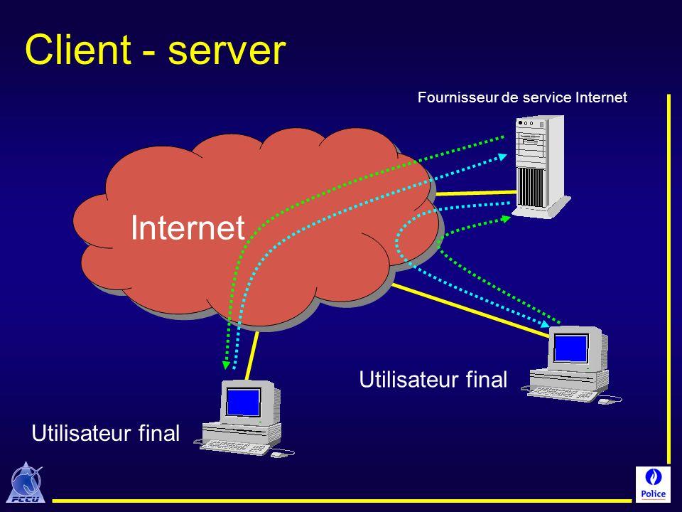 Client - server Utilisateur final Utilisateur final Internet