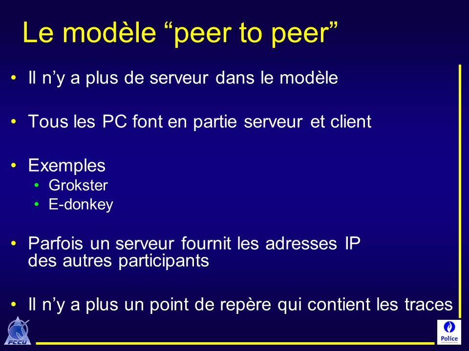 Le modèle peer to peer