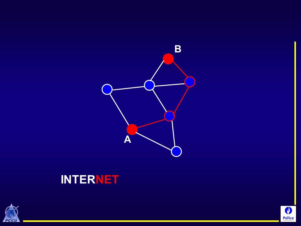A B Plusieurs chemins sont possibles INTERNET
