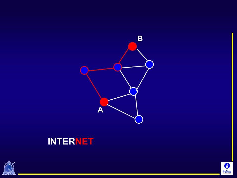 A B. Si un passage est impraticable, il est possible de trouver un autre chemin entre A et B.