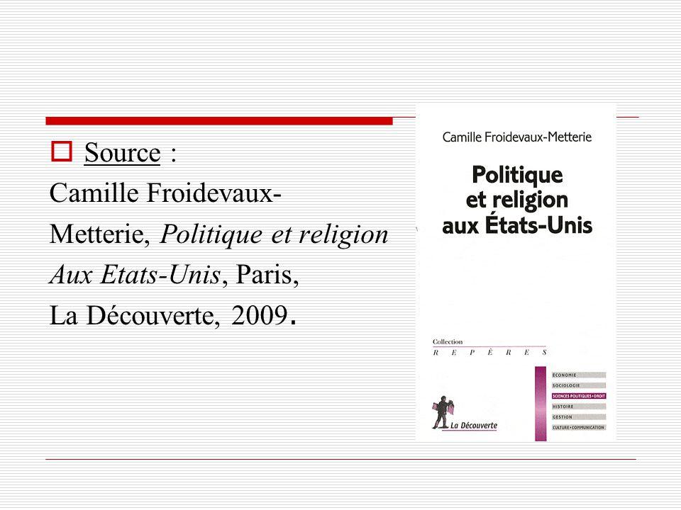 Source : Camille Froidevaux- Metterie, Politique et religion.