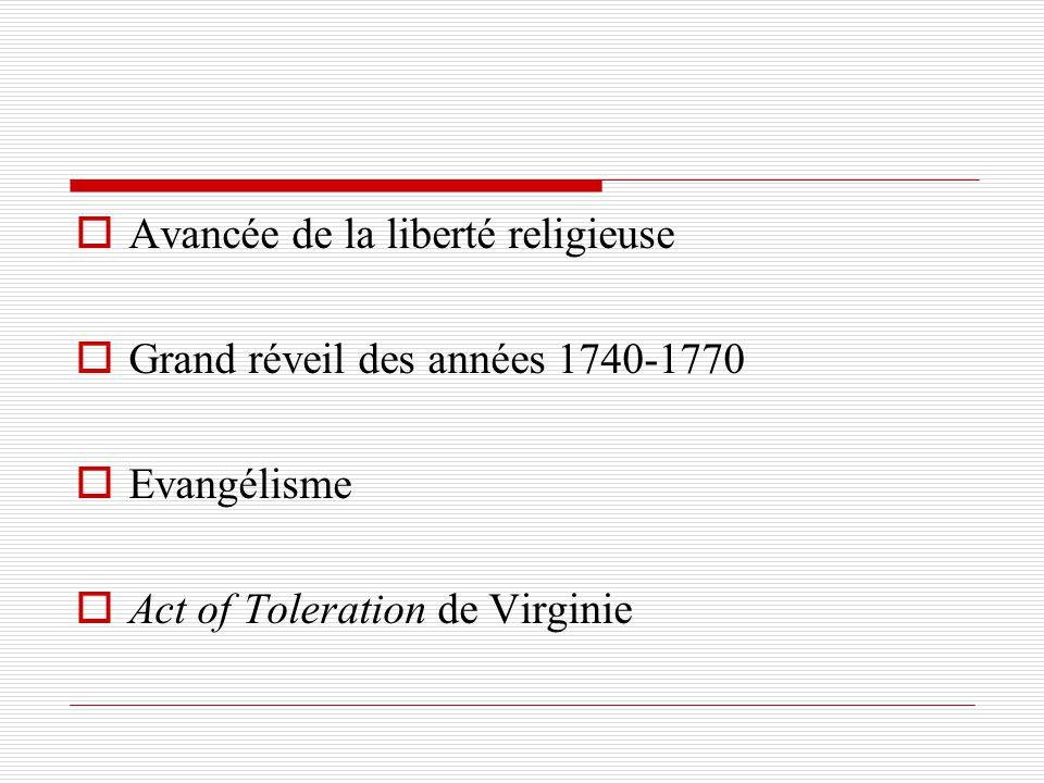 Avancée de la liberté religieuse