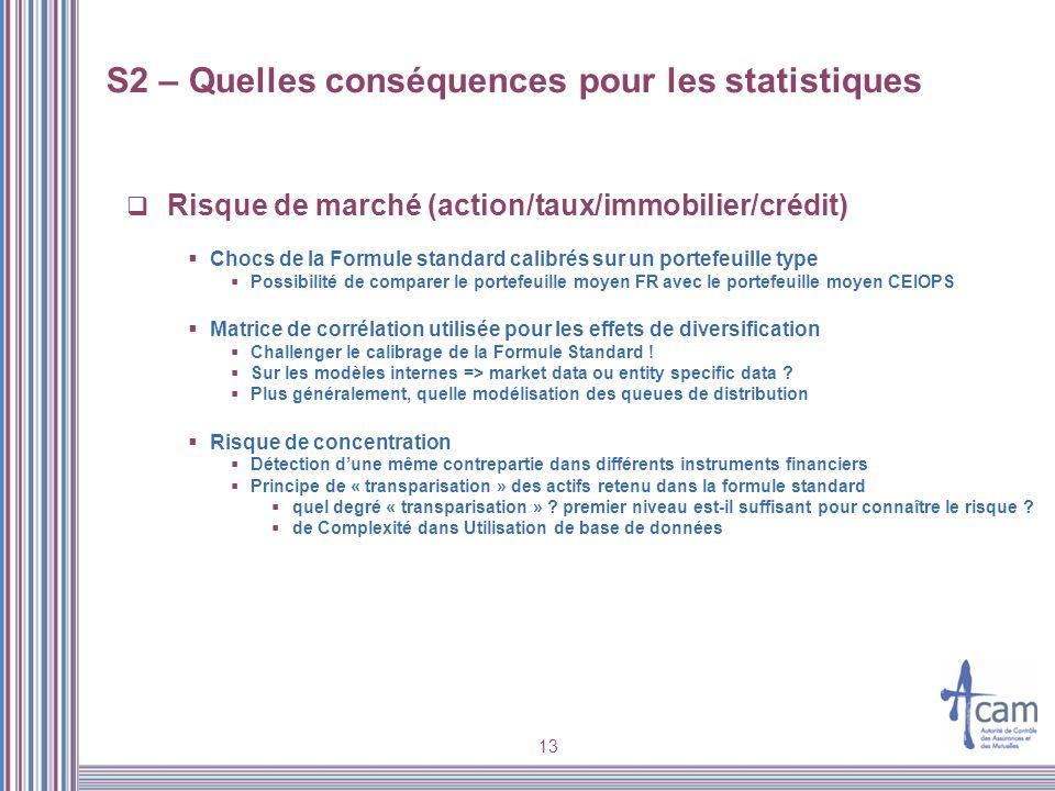 S2 – Quelles conséquences pour les statistiques