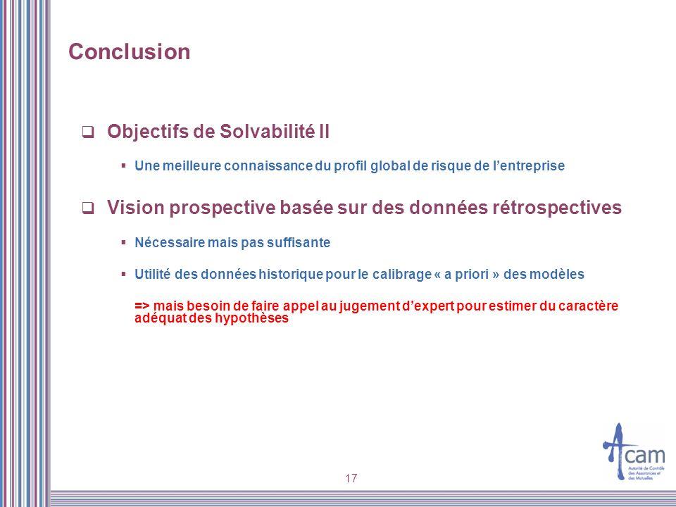 Conclusion Objectifs de Solvabilité II